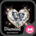 Diamond – April Birthstone