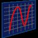 VisualLogger (Terminal/Graph)