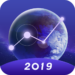 Horoscope Prediction – Zodiac Signs Astrology